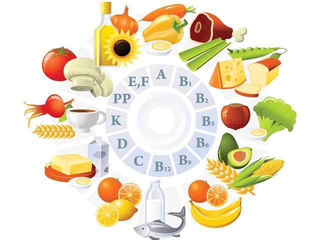 витамины и полезные вещества